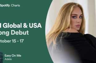 Chart 'Easy on me' Adele di minggu pertama perilisan